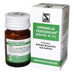 Bronchial Asthma